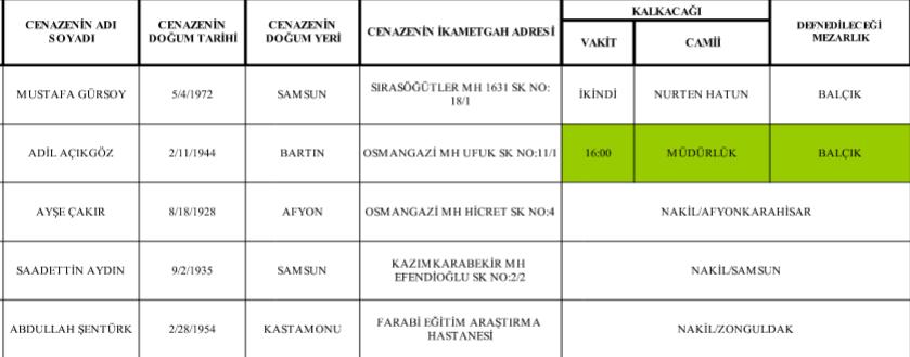 2021/06/1624437333_cenaze.png