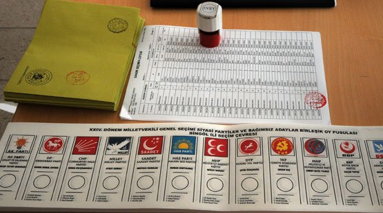 Yerel seçimler 27 Ekim 2013'de